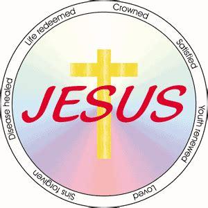 Resume Of Jesus Christ